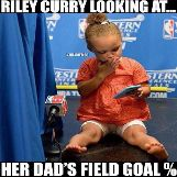 Riley Curry Looking At Her Dad's Field Goal Percentage