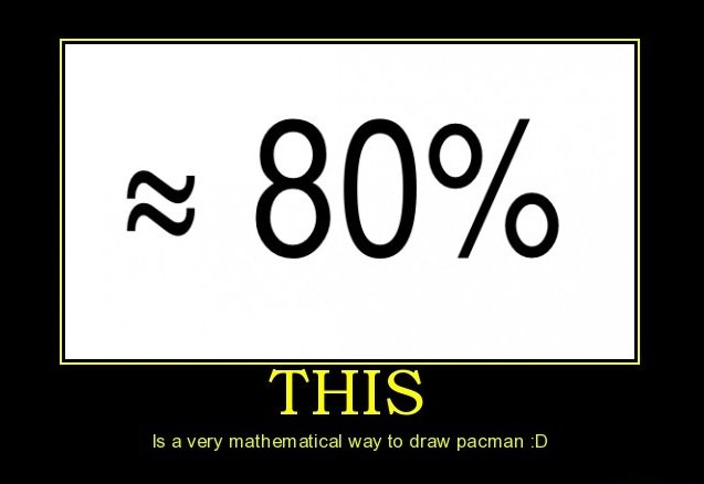 80% Is a Mathematical Way to Draw Pacman
