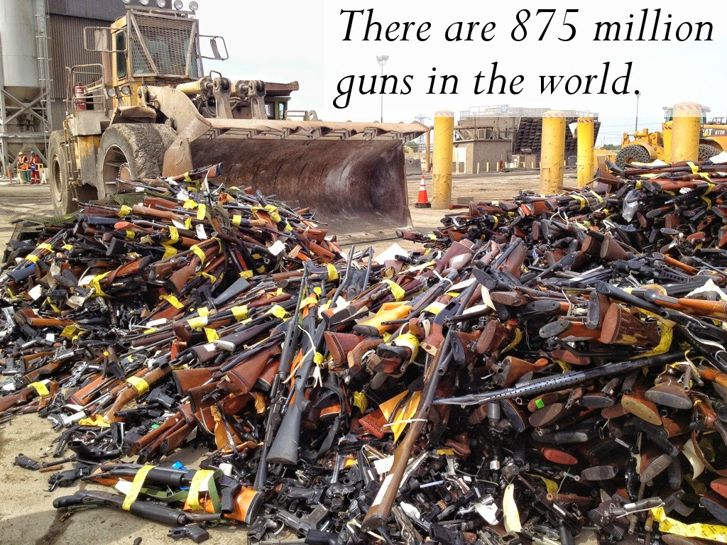 Almost 1 Billion Guns in the World