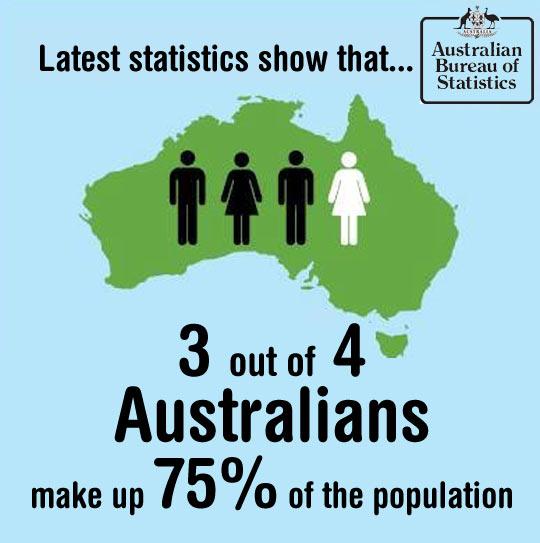 Australian Population Statistics