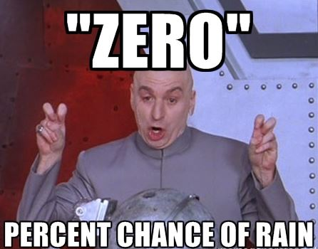 Dr Evil: Zero Percent Chance of Rain