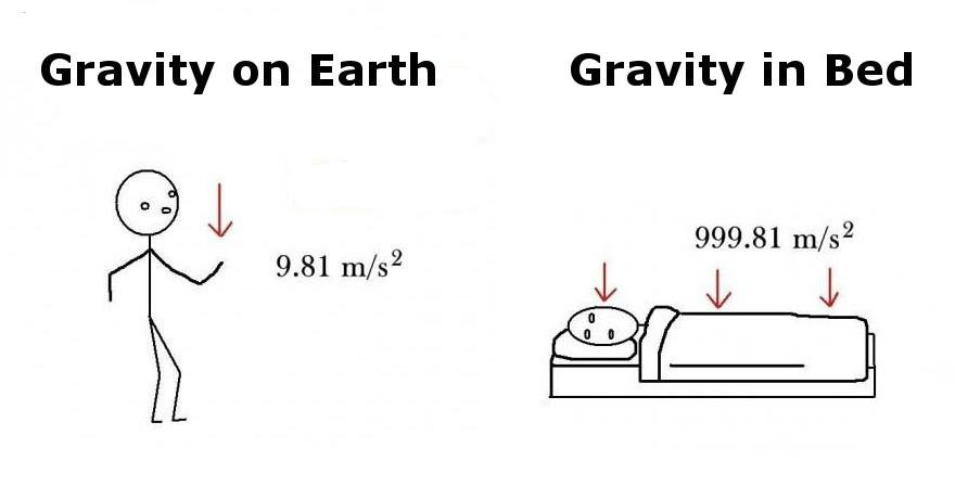 Gravity On Earth VS Gravity In Bed