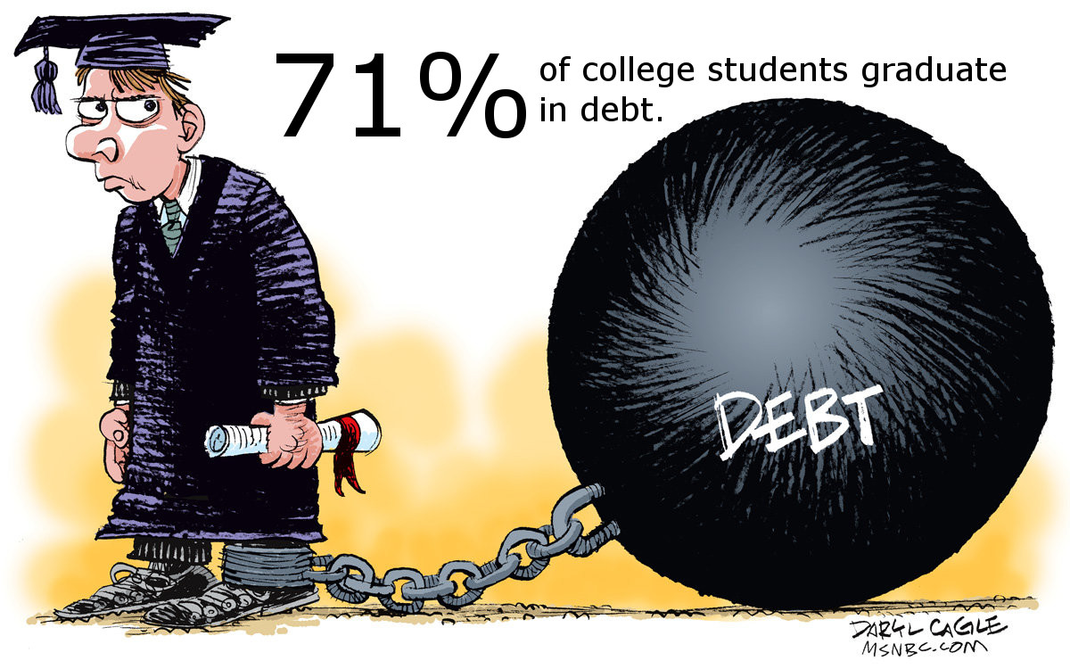 Percentage of College Graduates in Debt