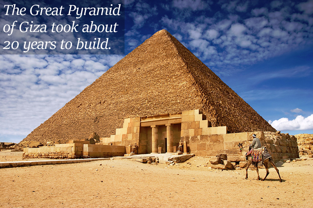 Pyramid of Giza took 20 years to build