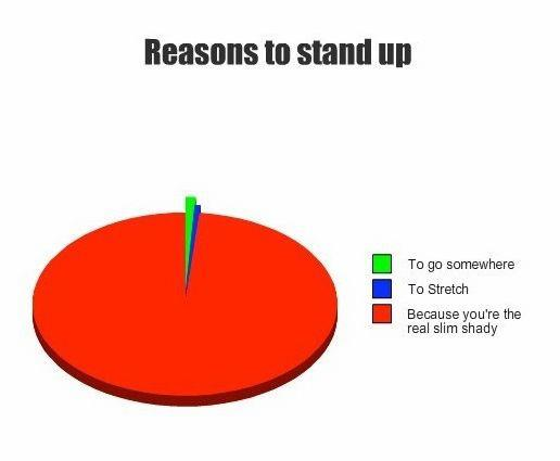 Reasons To Stand Up