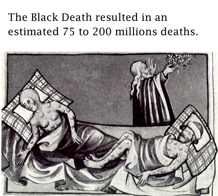 The Black Death Killed Millions of People