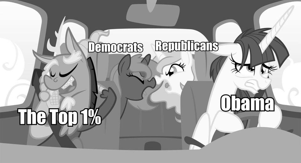 Top 1%, Democrats, Republicans, Obama