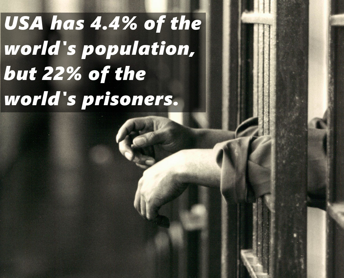 USA Prison Population