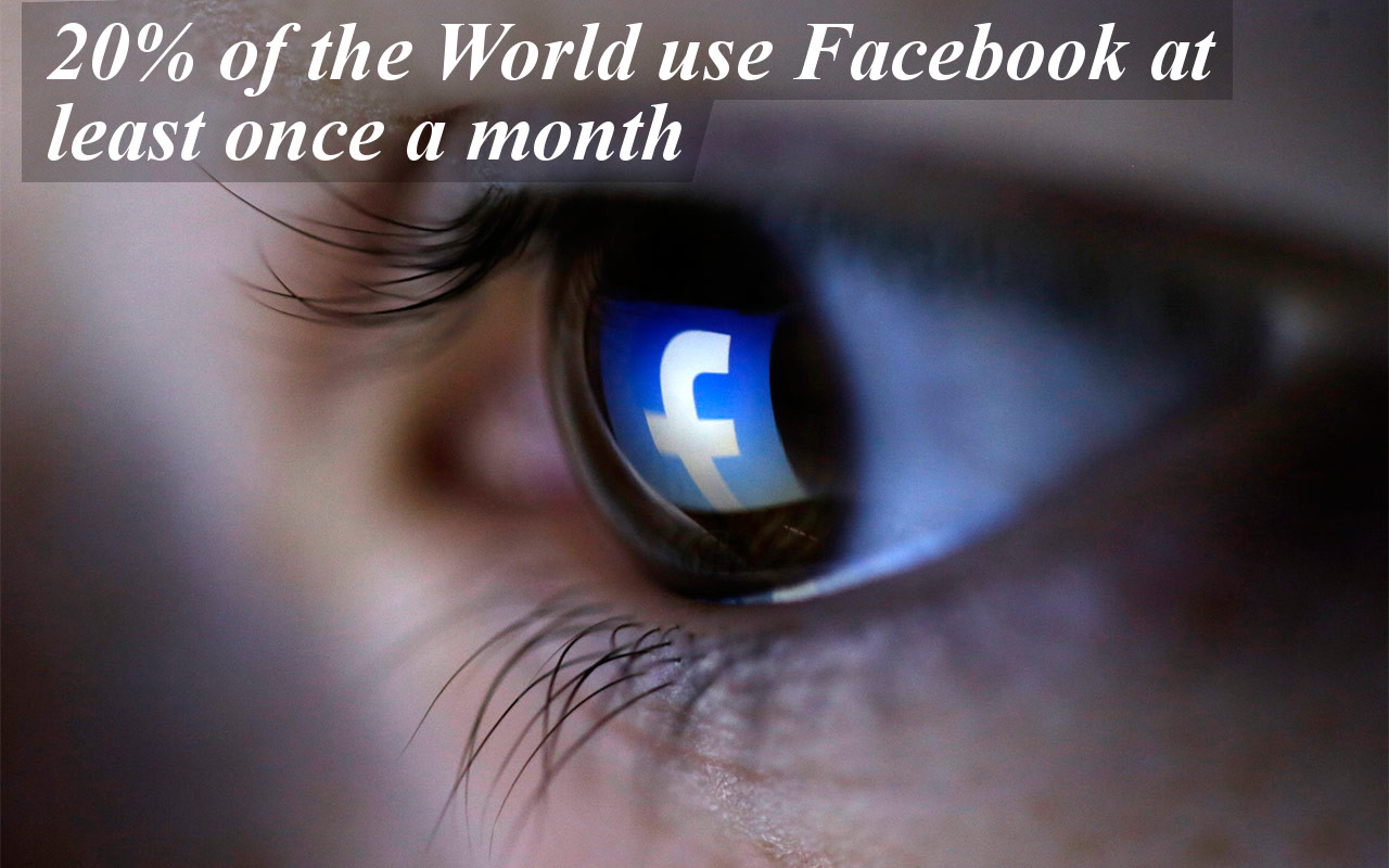 World Monthly Active Facebook Users